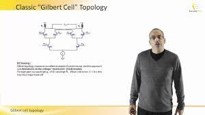 Gilbert Cell Design Gilbert Cell Topology Sixtysec