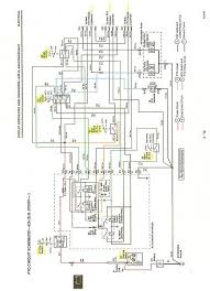 john deere wiring diagrams images john deere f wiring john deere 425 wiring diagram diagrams