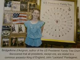 Us President Family Tree Incredible Andrej Nabergoj