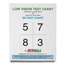 Snellen Acuity Tests Low Vision Distance Acuity Chart