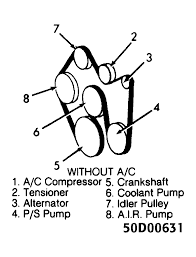 belt diagram 94 s10 data wiring diagram blog 94 s10 belt diagram data wiring diagram blog chevy s10 belt diagram 94 s10