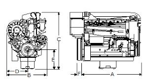 deutz air cooled diesel engines engine dimensions