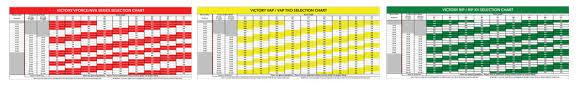 Victory Arrow Chart 31 High Quality Victory Vap Arrow Chart