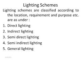 lighting schemes. 65 Lighting Schemes
