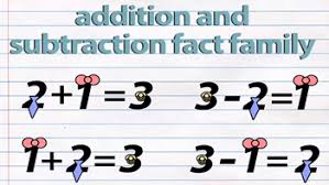What Is A Fact Family Definition Examples Video
