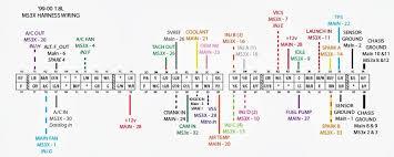 1990 mazda miata wiring diagram 1990 diy wiring diagrams miata wiring diagram nilza net