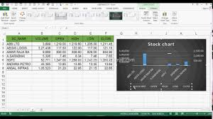How To Create Stock Volume Open High Low Close Chart In Ms Excel 2013