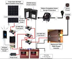 solar power wiring diagram wiring diagram and schematic design solar electric wiring diagram diagrams and schematics