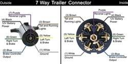 wiring diagram trailer plug wiring diagram trailer wiring harness source wire a trailer