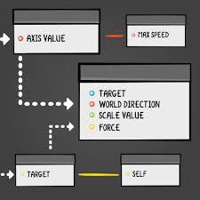 Unreal Engine 4 Blueprints Tutorial Raywenderlich Com