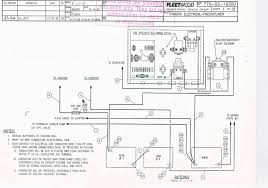 fleetwood rv electrical system wiring diagram illustration of 1990 Fleetwood Motorhome Wiring Diagram at 1990 Fleetwood Southwind Wiring Diagram