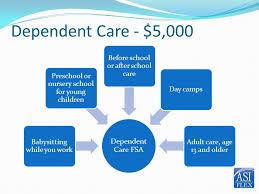 Dependant Care Fsa Under Fontanacountryinn Com