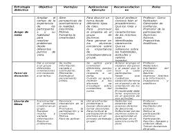 planeamiento de clases guia de plan de clases