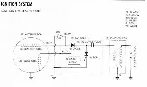 motorcycle electronic ignition wiring diagram wayne s motorcycle motorcycle electronic ignition wiring diagram wayne s motorcycle mechanic category motorcycle satisfied customers