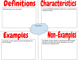 Frayer Map Template Frayer Model Literacy Intervention Design Guide