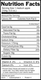 nutritionals apple