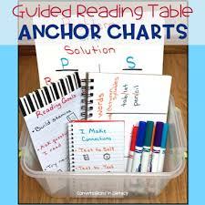 Anchor Chart Storage Archives Conversations In Literacy
