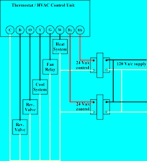 air conditioner thermostat wiring diagram wiring diagram and central air conditioner thermostat wiring diagram