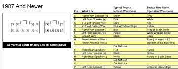 toyota yaris stereo wiring diagram wiring diagram and schematic 1998 toyota ry xle radio wiring diagram wire