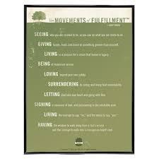 10 Movements Of Fulfillment