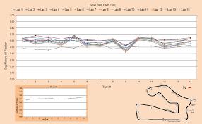 Ebc Brakes Launches New Range Of D 1 Gpfax Pads