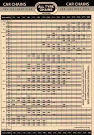 Snow Socks Size Chart Snow Wheel Chain Size Chart Australia Bumps