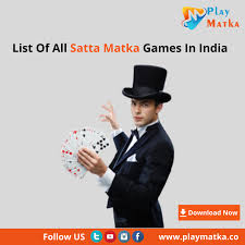 List of all Satta Matka games in India – Play Matka