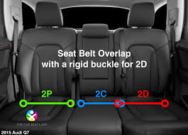 The Car Seat Lady – LATCH in Vehicles with 3 Rows