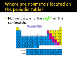 Periodic Table Part 2 Sections of the Periodic Table - ppt video ...