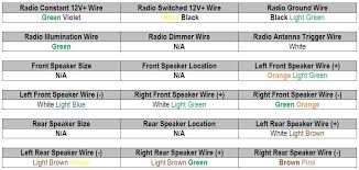 Kia Rio Reverse Light Wire Diagram   34 Wiring Diagram Images further  additionally Images Of Kia Sportage Wiring Diagram Car Wiring 2009 11 22 181625 as well car  trailer lights wiring schematic  Kia Forte I Am Trying To Wire further Car Wiring Brqmv  plete Kia 05 Explorer Fuse Box Arctic Cat additionally  besides  also KIA Car Radio Stereo Audio Wiring Diagram Autoradio connector wire moreover Genuine Kia Soul Rear  bination L  Holder Wiring Assymbly in addition  likewise Car Wiring   Infiniti Q45 Engine Wiring Diagram 90 Diagrams Car 1998. on kia tail light wiring diagrams automotive