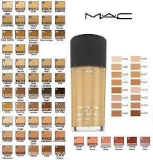 Mac Pressed Powder Color Chart Mac Makeup Shade Finder Saubhaya Makeup
