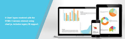 Wordpress Charts And Graphs Lite Create Stunning Visuals With These Graph Chart Plugins For