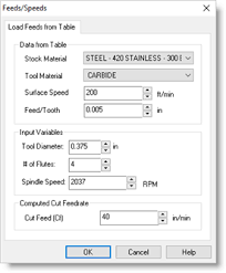 Cnc Feeds And Speeds Chart Milling Feeds And Speeds Calculator Mecsoft Corporation