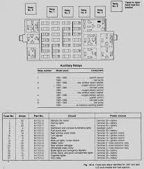 2007 gti fuse box wiring diagram site gti fuse box wiring diagrams 2007 tahoe fuse box 2007 golf gti fuse box wiring diagram