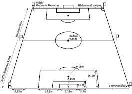 Реферат Правило игры в футболе ru Футбольный мяч