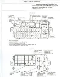 2000 honda civic under dash fuse diagram wiring diagram 2018 under dash fuse box honda civic at 1998 Honda Civic Ex Fuse Box Diagram