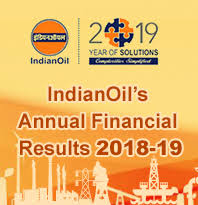 Indian Oil Share Price Chart Indianoil Performance 2018 19