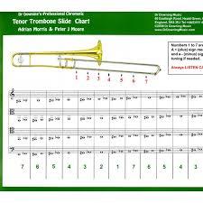 Bb Tenor Trombone Chromatic Slide Chart