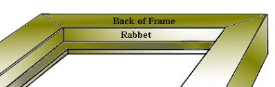 Image result for picture frame rabbet