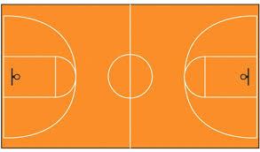 Outdoor Basketball Court Template Basketball Plays Diagrams