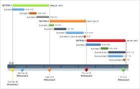 Detailed Gantt Mac Free Blank Table Template Gantt Chart