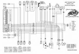 honda motorcycle wiring diagrams honda anf125 wave 125 electrical wiring harness diagram schematic here