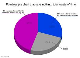 Pointless Pie Chart That Says Nothing Total Waste Of Time 45