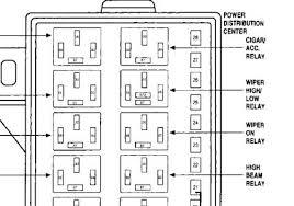 1998 dodge caravan cigarette lighter fuse electrical problem 1998 under the hood in the power distribution center
