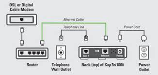 router wiring diagram wiring schematics and diagrams fios router wiring diagram diagrams and schematics