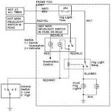 2006 honda element radio wiring diagram images radio wiring 2006 honda element wiring diagram car wiring diagram images