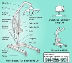 manual and powered hoyer lifts operate similarly the manual versions have hydraulic cylinders and a hand pump the powered patient lifters use rechargeable