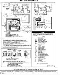 carrier wiring diagrams furnaces wiring diagram furnace limit switch wiring diagram image about