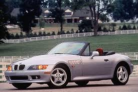 bmw z3 19 2 1996. Brilliant 1996 To Bmw Z3 19 2 1996 ConsumerGuide
