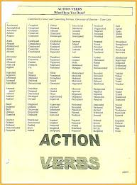 Resume Action Words Strong Verbs For Resumes Awesome Strong Action